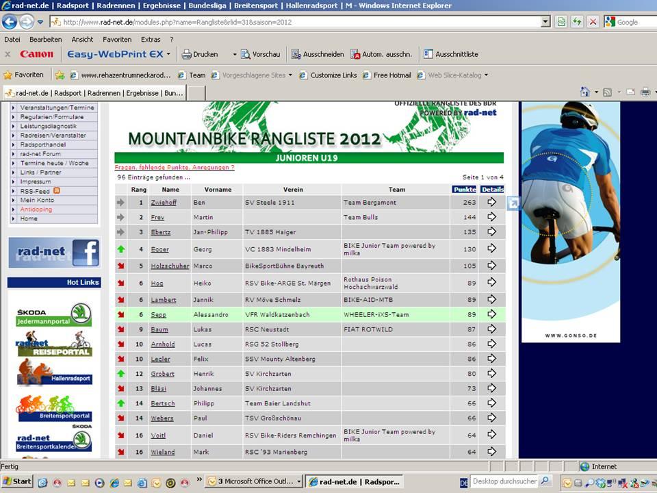 Ultras Deutschland Rangliste